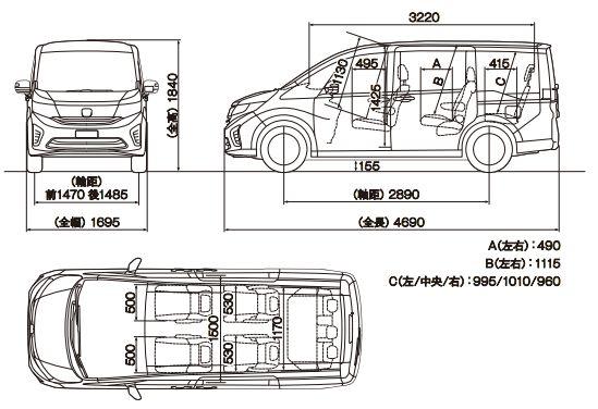 ステップワゴン 標準モデルのサイズ