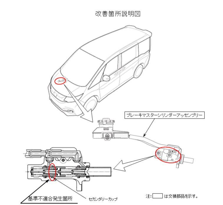 制動装置(ブレーキマスターシリンダー)の不具合