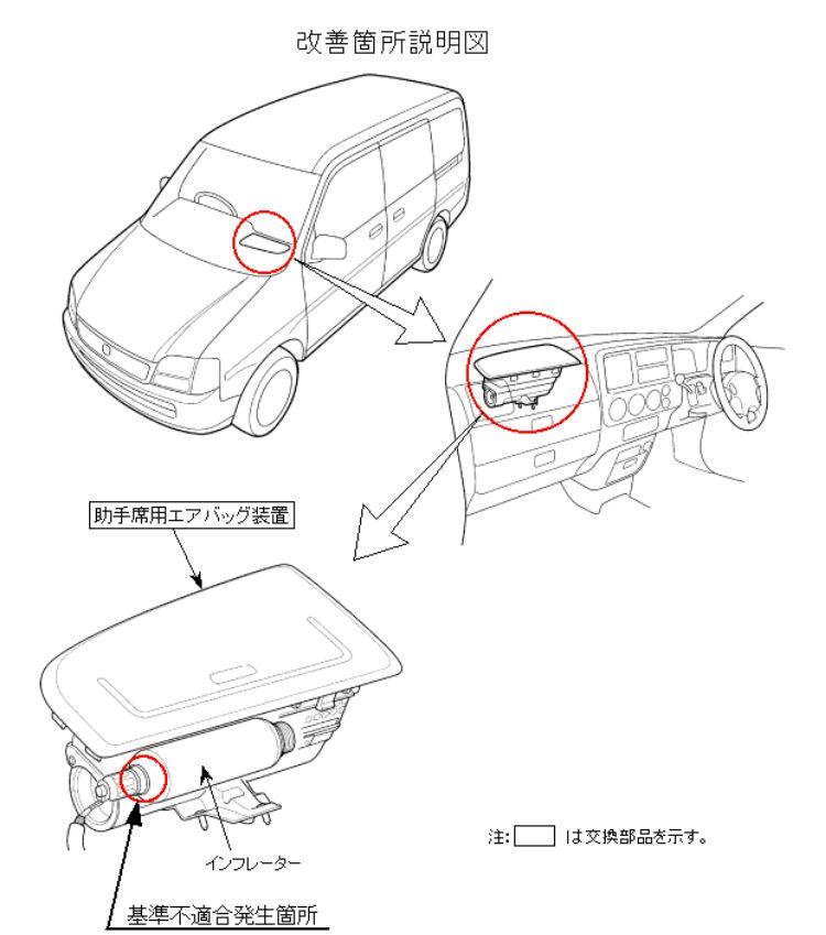 エアバッグ装置(膨張ガス発生装置)の不具合