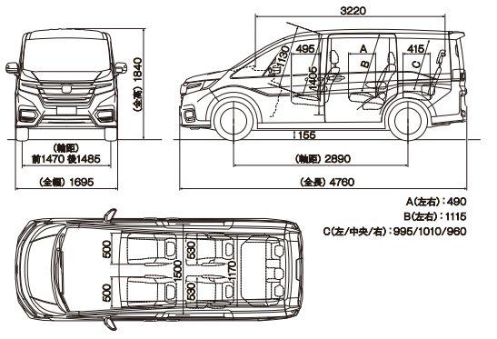 ステップワゴン SPADAのサイズ