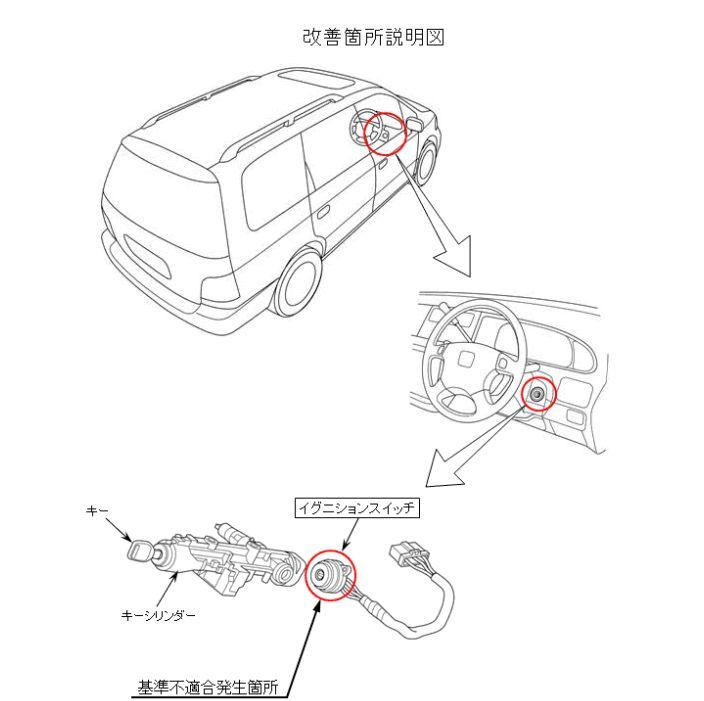 エンジンの始動装置(イグニションスイッチ)の不具合