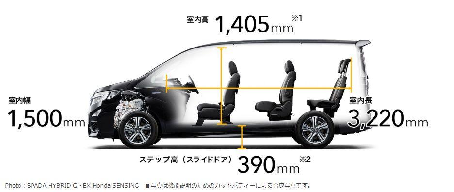 新型ステップワゴンの内装サイズ