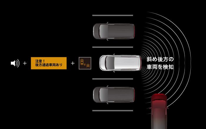 後退時車両検知警報システム[RCTA]