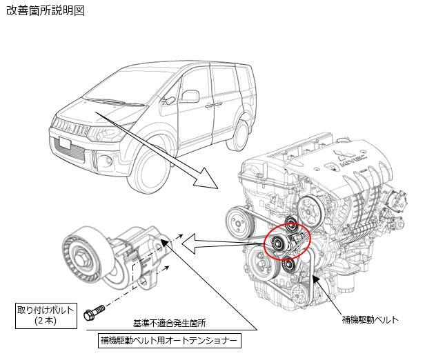 エンジンの補機駆動ベルト用オートテンショナーの不具合