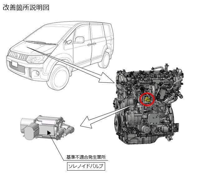 ディーゼルエンジン車の排気ガス再循環(EGR)クーラーバイパスバルブを制御するソレノイドバルブの不具合