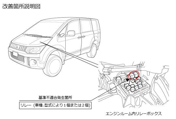 エンジンコントロールユニットの電源制御等に使用されるリレーの不具合