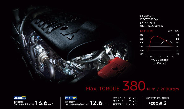 新型デリカD:5の燃費
