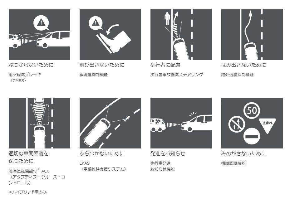 ステップワゴンの安全装備