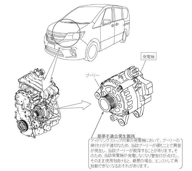 アイドリングストップ付車の発電機においてプーリーの締付けが不適切の不具合発生箇所