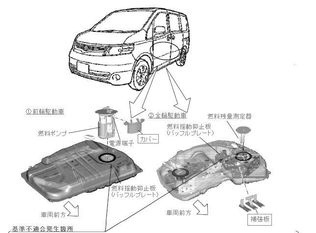 燃料タンクと燃料揺動抑止板(バッフルプレート)の溶接部の耐久性が不足の不具合発生箇所