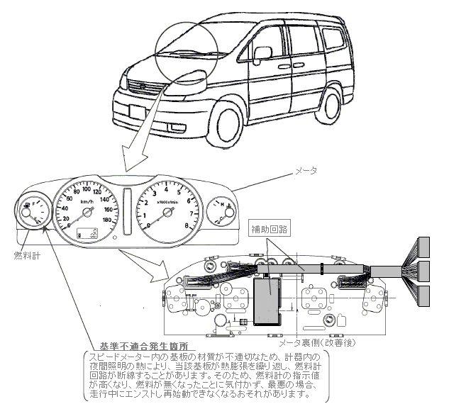 スピードメータ内の基盤の材質が不適切の不具合発生箇所
