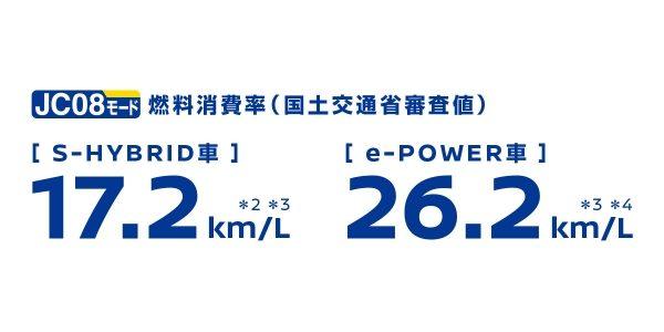 セレナe-POWERの燃費