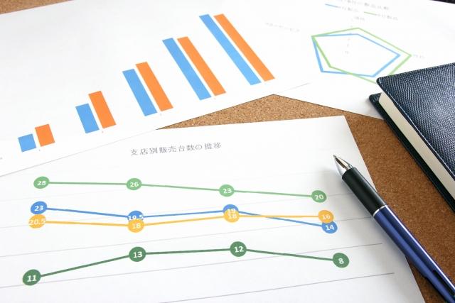 リセールバリューの解析グラフ