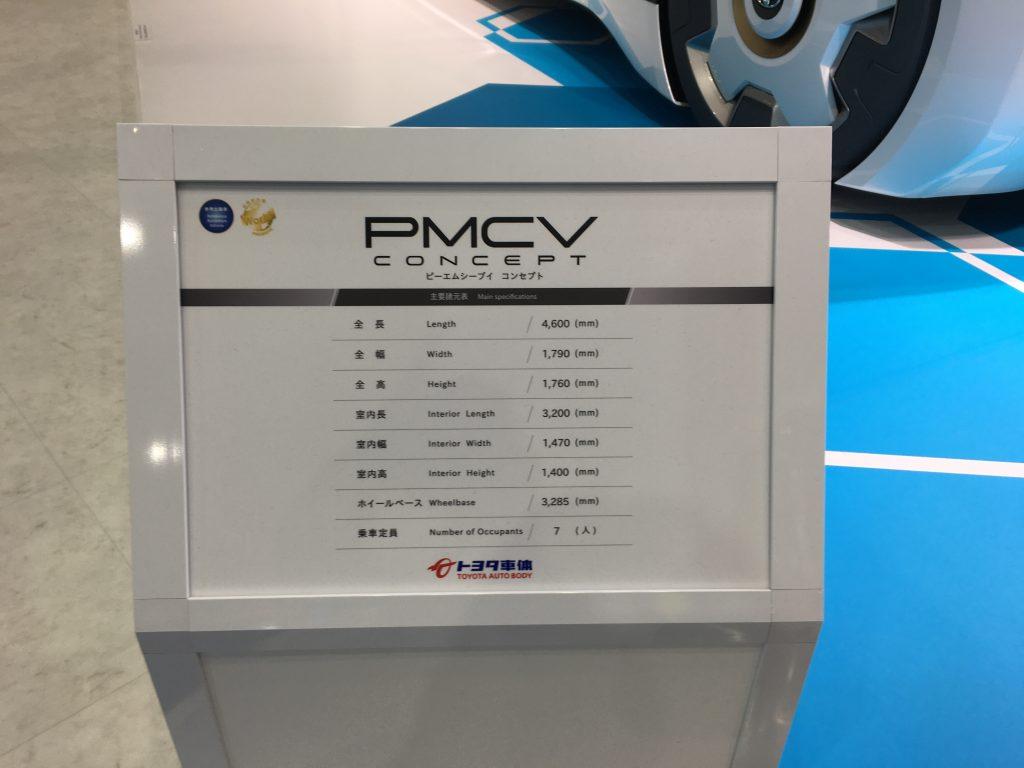 PMCVの基本スペック