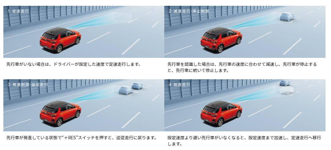 全車速追従機能付ACC
