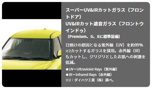スーパーUVカット・UVカット・IRカット・遮音機能付ガラスの説明